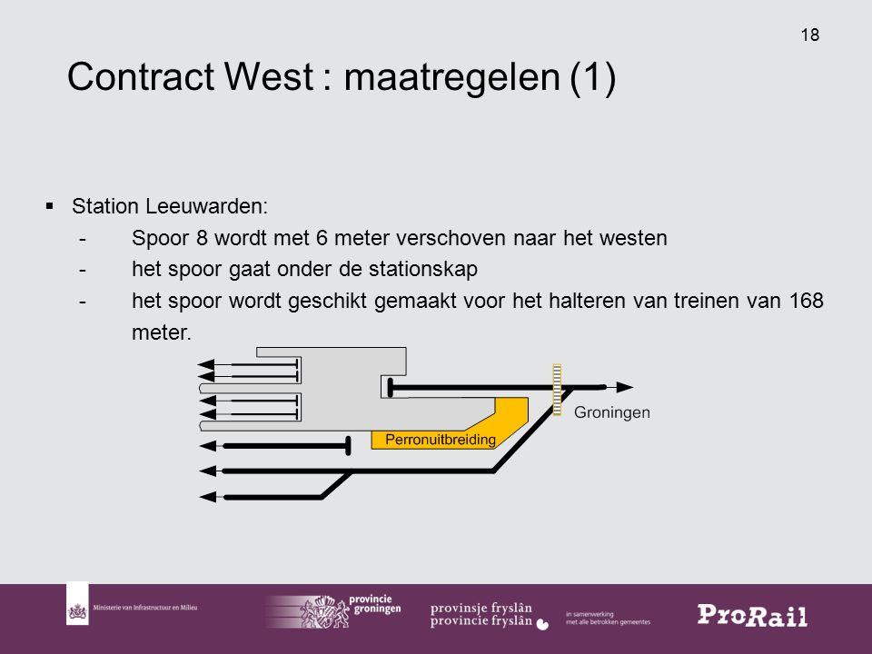 18 Contract West : maatregelen (1)  Station Leeuwarden: -Spoor 8 wordt met 6 meter verschoven naar het westen -het spoor gaat onder de stationskap -het spoor wordt geschikt gemaakt voor het halteren van treinen van 168 meter.