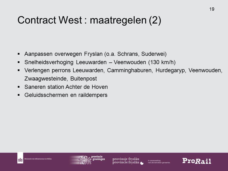 19 Contract West : maatregelen (2)  Aanpassen overwegen Fryslan (o.a.