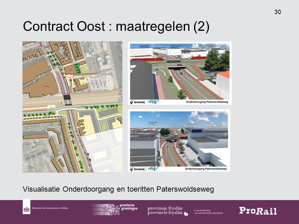 30 Contract Oost : maatregelen (2) Visualisatie Onderdoorgang en toeritten Paterswoldseweg
