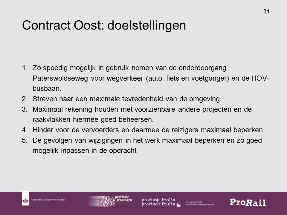 31 Contract Oost: doelstellingen 1.Zo spoedig mogelijk in gebruik nemen van de onderdoorgang Paterswoldseweg voor wegverkeer (auto, fiets en voetganger) en de HOV- busbaan.