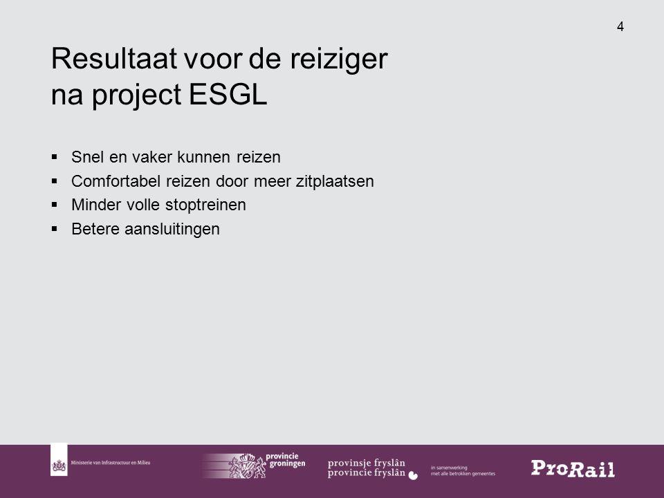 5 Doelstelling project ESGL  Zo snel als mogelijk een extra sneltrein  Zo snel als mogelijk langere treinen  Binnen beschikbare budget