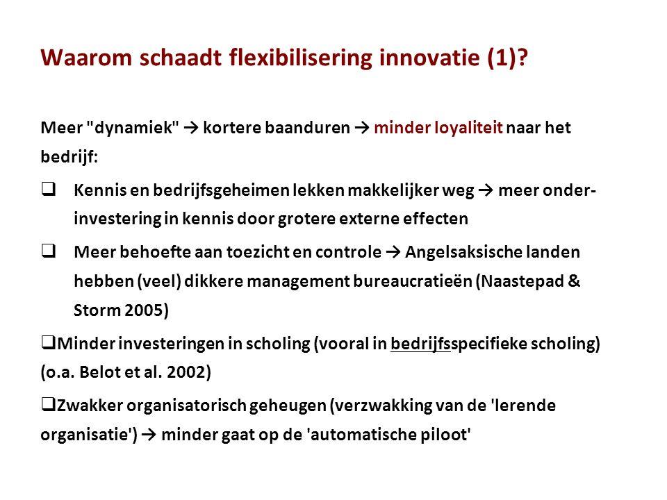Waarom schaadt flexibilisering innovatie (1)? Meer