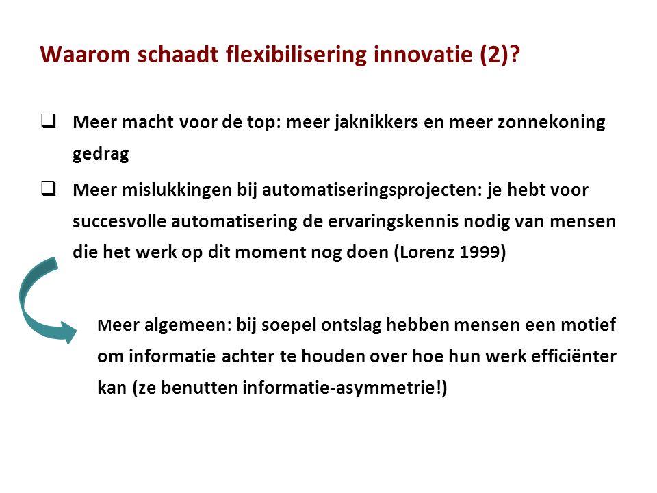 Waarom schaadt flexibilisering innovatie (2)?  Meer macht voor de top: meer jaknikkers en meer zonnekoning gedrag  Meer mislukkingen bij automatiser