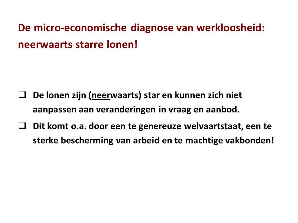 De micro-economische diagnose van werkloosheid: neerwaarts starre lonen!  De lonen zijn (neerwaarts) star en kunnen zich niet aanpassen aan veranderi
