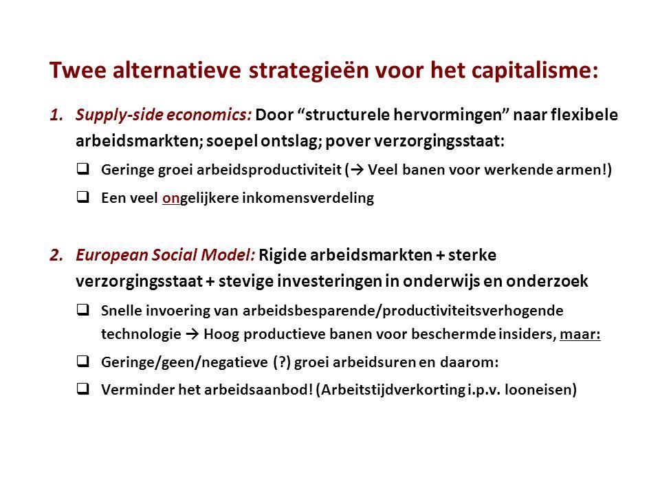 """Twee alternatieve strategieën voor het capitalisme: 1.Supply-side economics: Door """"structurele hervormingen"""" naar flexibele arbeidsmarkten; soepel ont"""