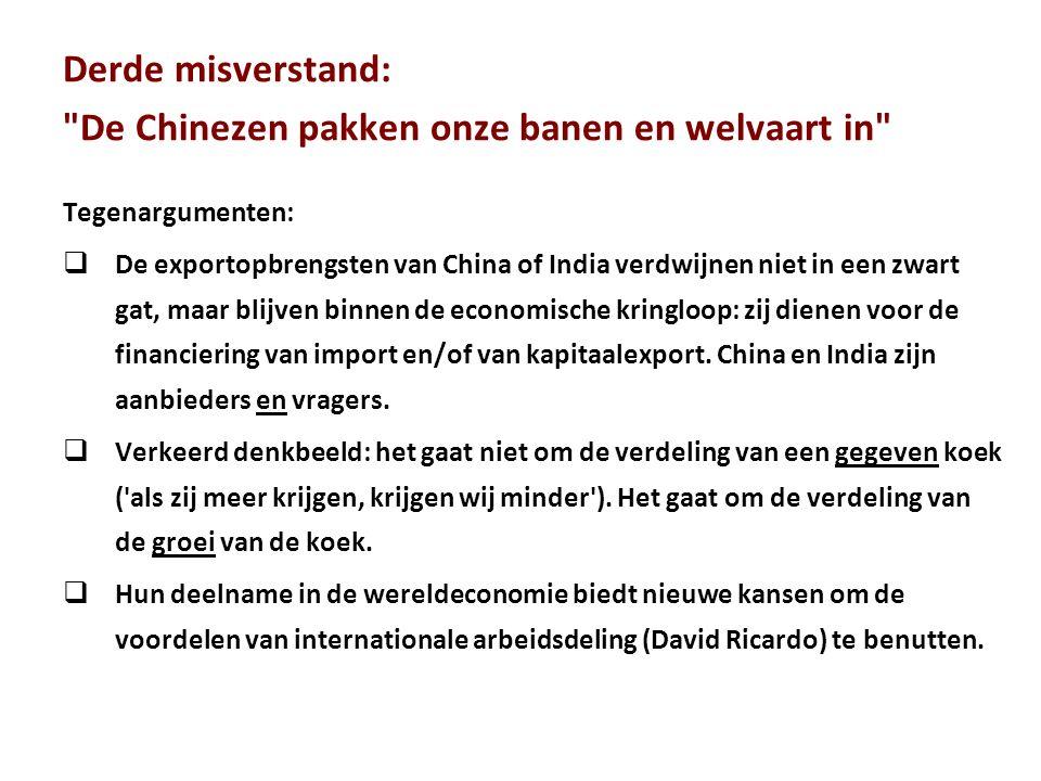 Derde misverstand: De Chinezen pakken onze banen en welvaart in Tegenargumenten:  De exportopbrengsten van China of India verdwijnen niet in een zwart gat, maar blijven binnen de economische kringloop: zij dienen voor de financiering van import en/of van kapitaalexport.