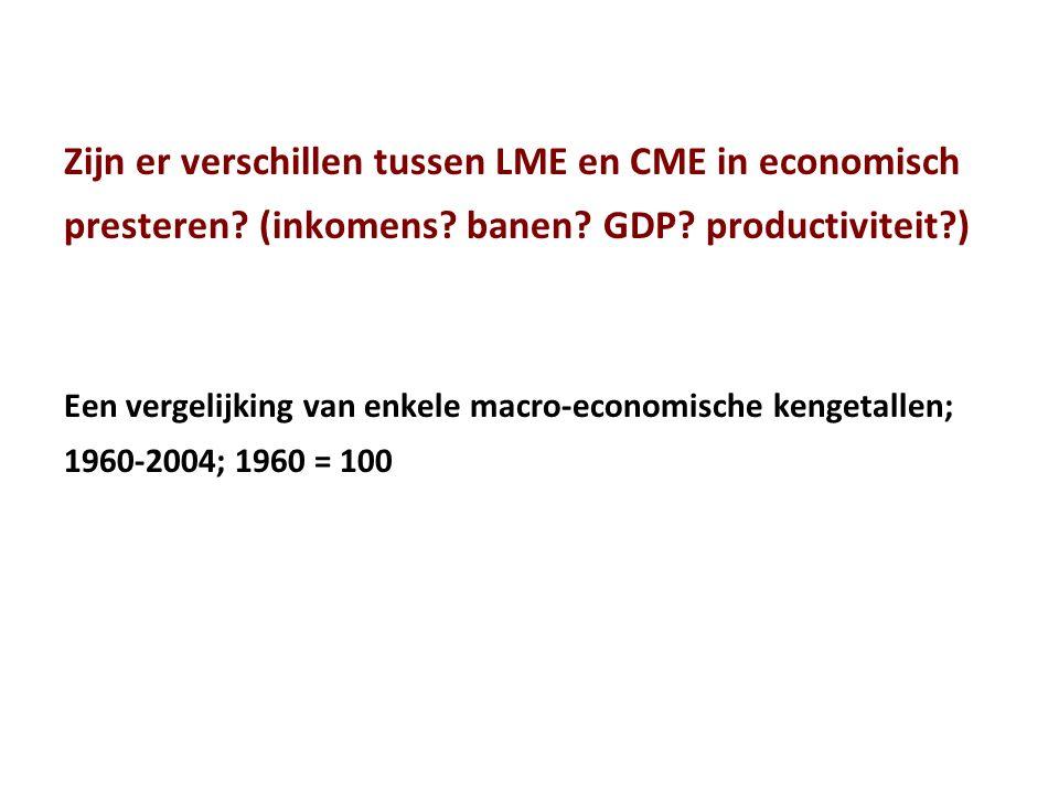Zijn er verschillen tussen LME en CME in economisch presteren? (inkomens? banen? GDP? productiviteit?) Een vergelijking van enkele macro-economische k