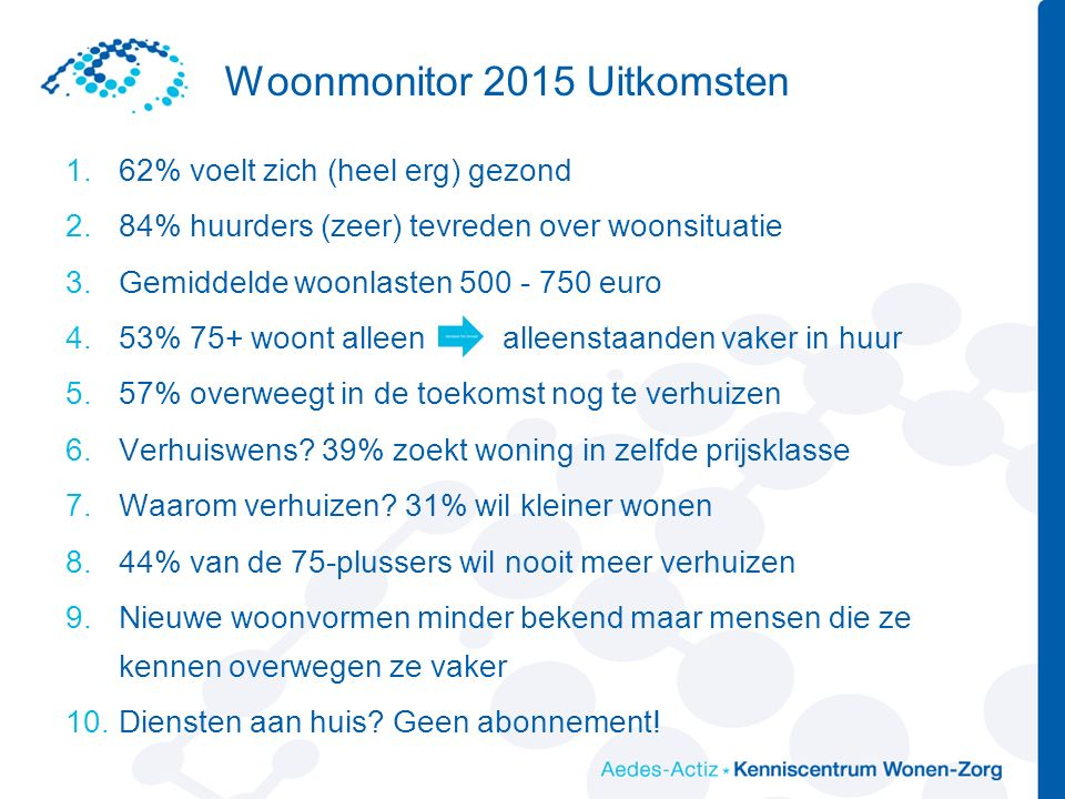 Woonmonitor 2015 Uitkomsten 1.62% voelt zich (heel erg) gezond 2.84% huurders (zeer) tevreden over woonsituatie 3.Gemiddelde woonlasten 500 - 750 euro 4.53% 75+ woont alleen alleenstaanden vaker in huur 5.57% overweegt in de toekomst nog te verhuizen 6.Verhuiswens.