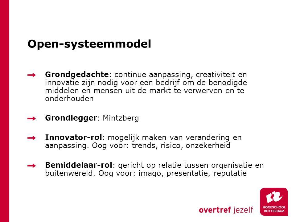 Concurrerende-waardenmodel Innovatie, aanpassing Groei, middelen verwerven Productiviteit, resultaten Richting, doelver- duidelijking Stabiliteit, controle Documentatie, Informatie- management Participatie, openheid Inzet, moreel HUMAN RELATIONS MODEL INTERN PROCES MODEL RATIONEEL DOEL MODEL OPEN SYSTEEM MODEL Flexibiliteit Beheersing ExternIntern