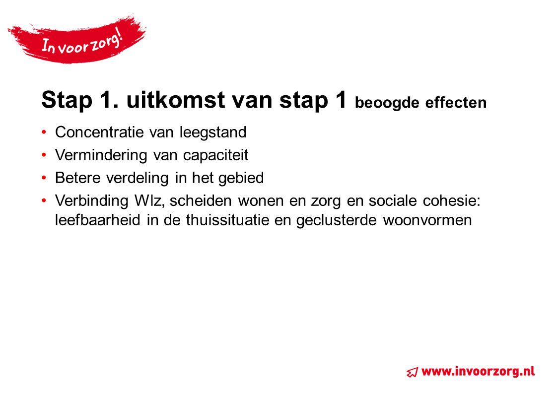 Stap 1. uitkomst van stap 1 beoogde effecten Concentratie van leegstand Vermindering van capaciteit Betere verdeling in het gebied Verbinding Wlz, sch
