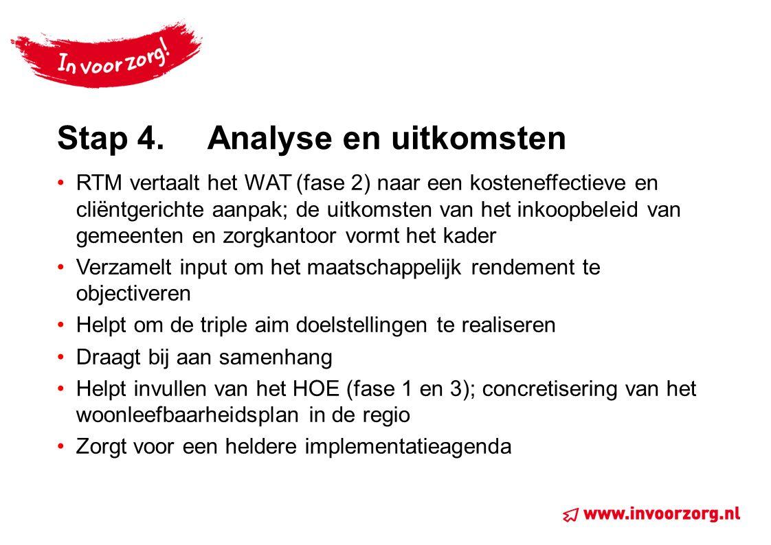 Stap 4. Analyse en uitkomsten RTM vertaalt het WAT (fase 2) naar een kosteneffectieve en cliëntgerichte aanpak; de uitkomsten van het inkoopbeleid van