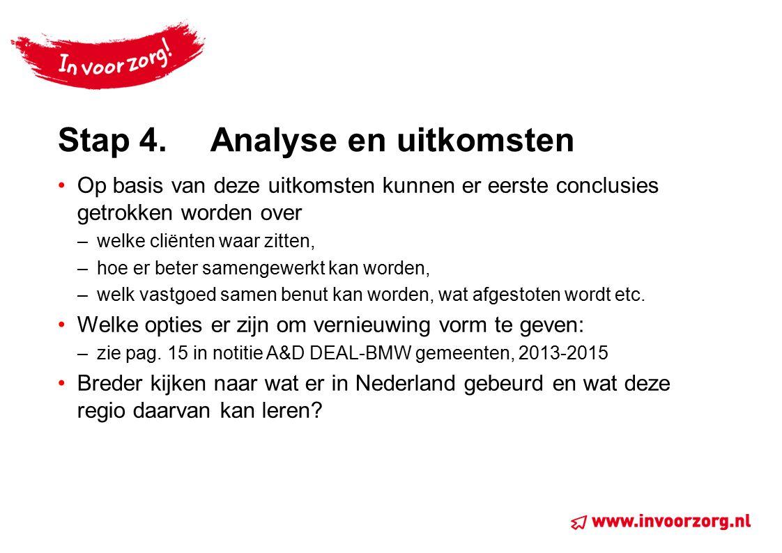 Stap 4. Analyse en uitkomsten Op basis van deze uitkomsten kunnen er eerste conclusies getrokken worden over –welke cliënten waar zitten, –hoe er bete