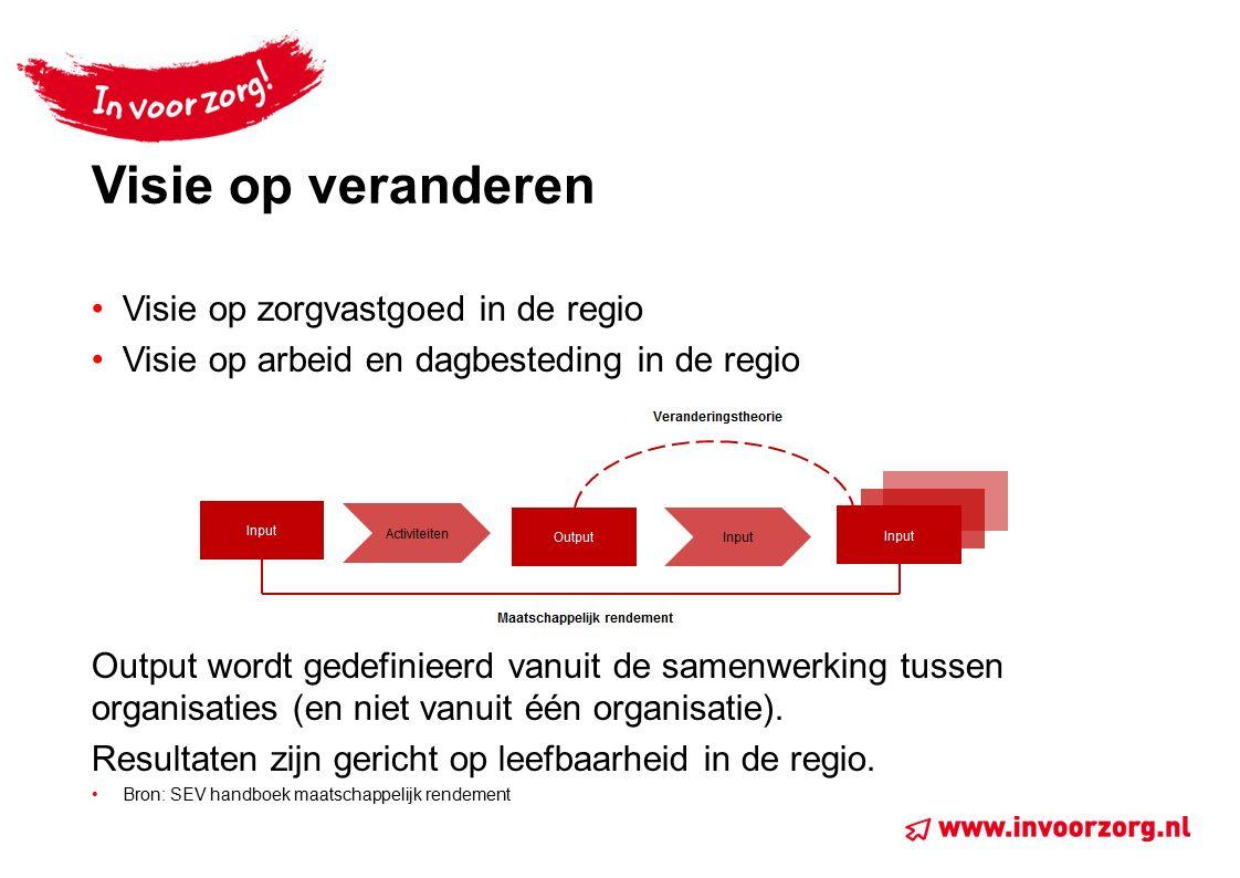 Visie op veranderen Visie op zorgvastgoed in de regio Visie op arbeid en dagbesteding in de regio Output wordt gedefinieerd vanuit de samenwerking tussen organisaties (en niet vanuit één organisatie).
