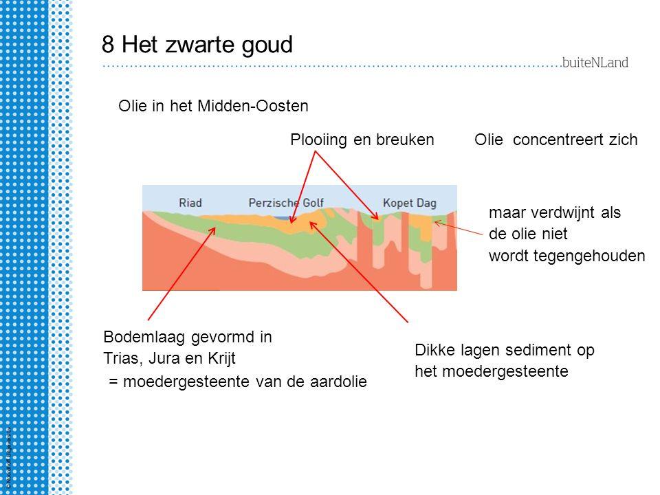 8 Het zwarte goud Olie in het Midden-Oosten Bodemlaag gevormd in Trias, Jura en Krijt = moedergesteente van de aardolie Dikke lagen sediment op het mo