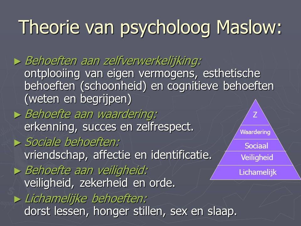 Theorie van psycholoog Maslow: ► Behoeften aan zelfverwerkelijking: ontplooiing van eigen vermogens, esthetische behoeften (schoonheid) en cognitieve behoeften (weten en begrijpen) ► Behoefte aan waardering: erkenning, succes en zelfrespect.