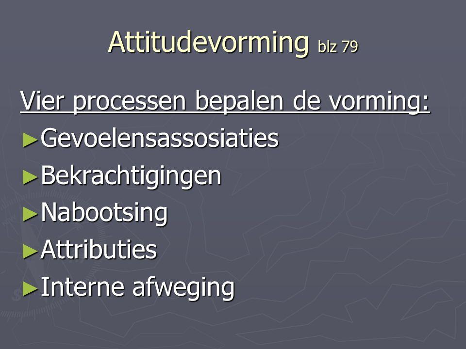 Attitudevorming blz 79 Vier processen bepalen de vorming: ► Gevoelensassosiaties ► Bekrachtigingen ► Nabootsing ► Attributies ► Interne afweging