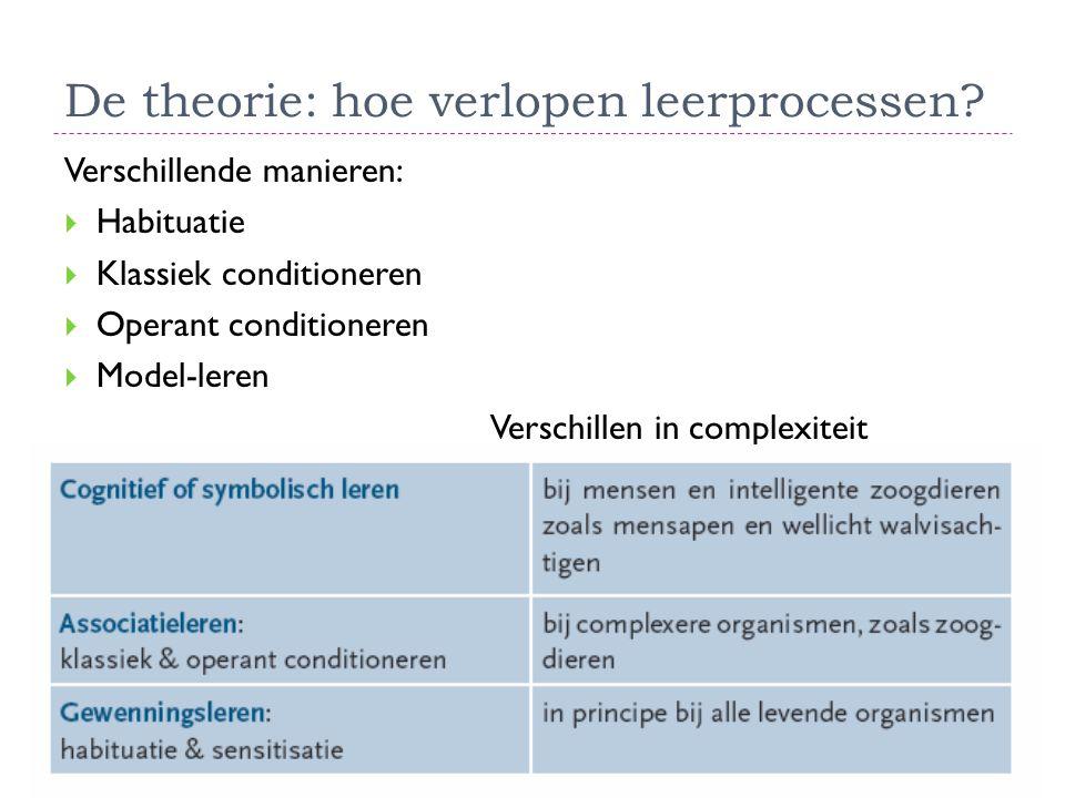 De theorie: hoe verlopen leerprocessen? Verschillende manieren:  Habituatie  Klassiek conditioneren  Operant conditioneren  Model-leren Verschille