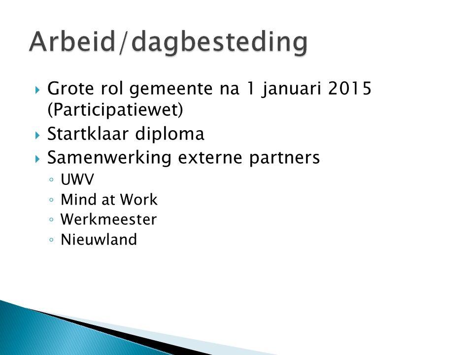  Grote rol gemeente na 1 januari 2015 (Participatiewet)  Startklaar diploma  Samenwerking externe partners ◦ UWV ◦ Mind at Work ◦ Werkmeester ◦ Nie