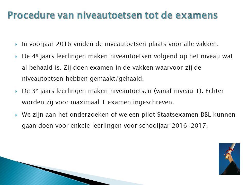 April of mei 2016 KSE examens en/of niveautoetsen voor alle vakken.