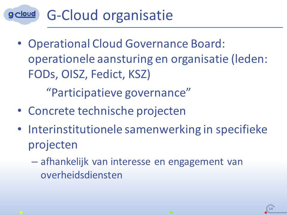 """G-Cloud organisatie Operational Cloud Governance Board: operationele aansturing en organisatie (leden: FODs, OISZ, Fedict, KSZ) """"Participatieve govern"""