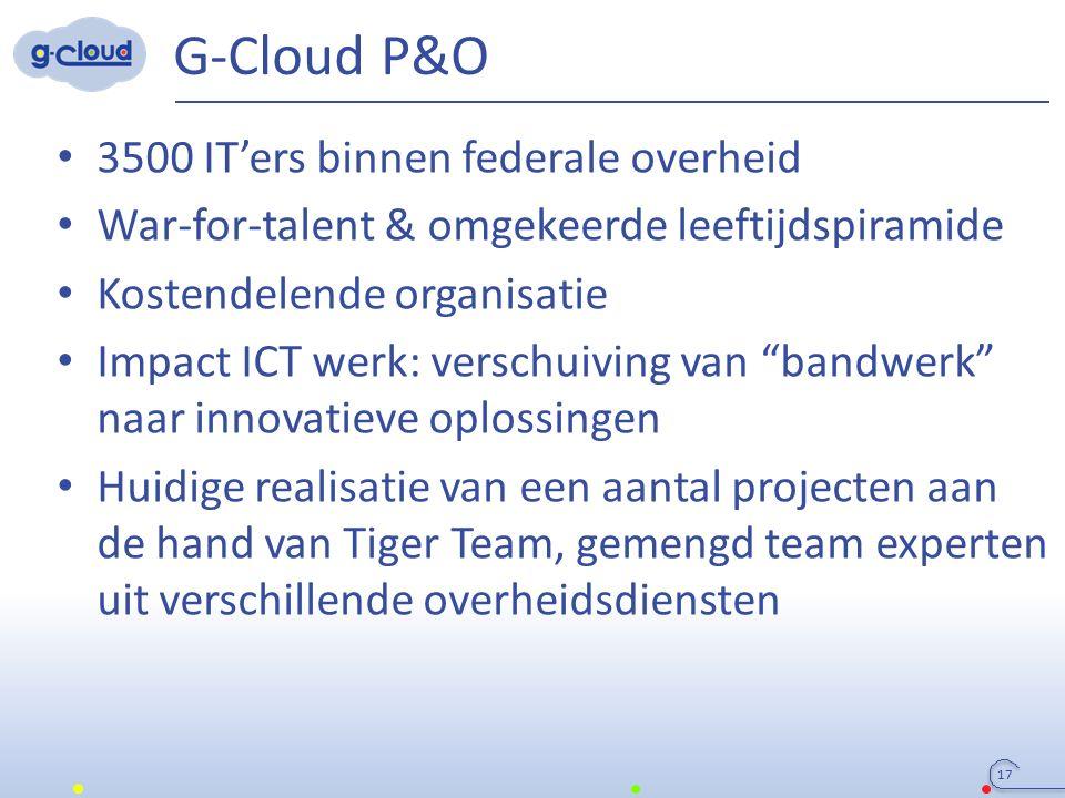 G-Cloud P&O 17 3500 IT'ers binnen federale overheid War-for-talent & omgekeerde leeftijdspiramide Kostendelende organisatie Impact ICT werk: verschuiv