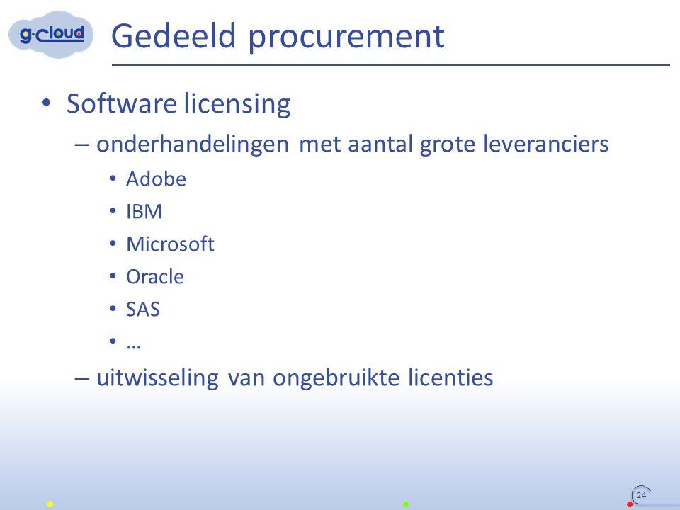 Gedeeld procurement Software licensing – onderhandelingen met aantal grote leveranciers Adobe IBM Microsoft Oracle SAS … – uitwisseling van ongebruikt