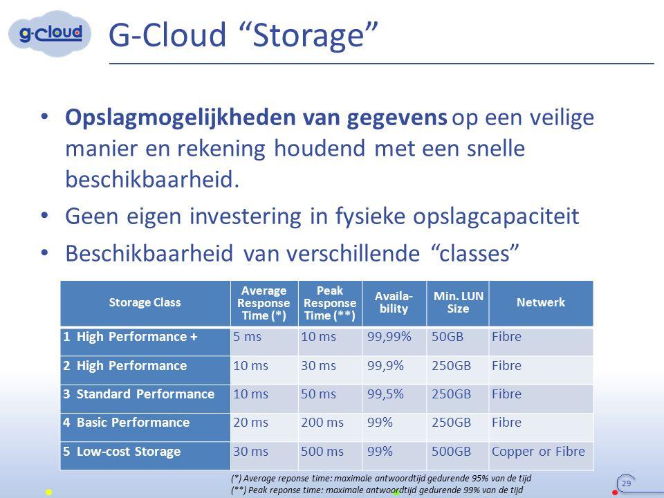 """G-Cloud """"Storage"""" Opslagmogelijkheden van gegevens op een veilige manier en rekening houdend met een snelle beschikbaarheid. Geen eigen investering in"""