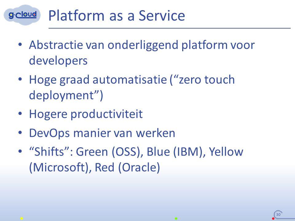 """Platform as a Service Abstractie van onderliggend platform voor developers Hoge graad automatisatie (""""zero touch deployment"""") Hogere productiviteit De"""