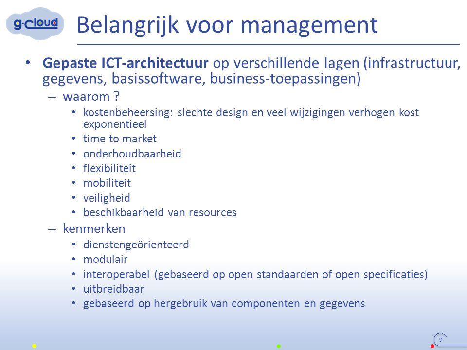 Belangrijk voor management 9 Gepaste ICT-architectuur op verschillende lagen (infrastructuur, gegevens, basissoftware, business-toepassingen) – waarom