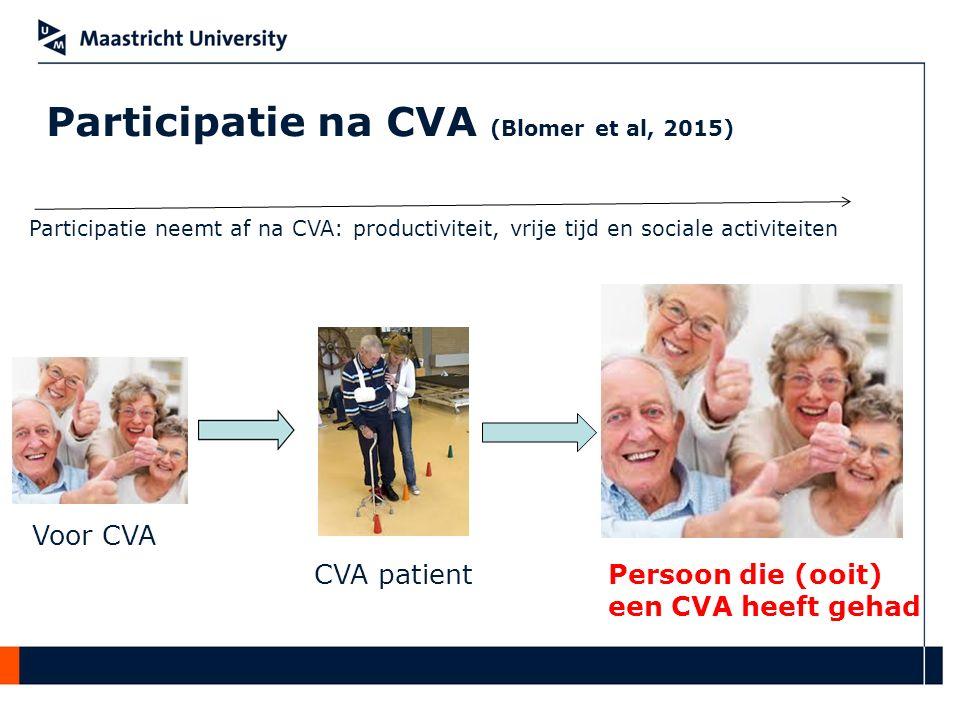Participatie na CVA (Blomer et al, 2015) CVA patientPersoon die (ooit) een CVA heeft gehad Participatie neemt af na CVA: productiviteit, vrije tijd en