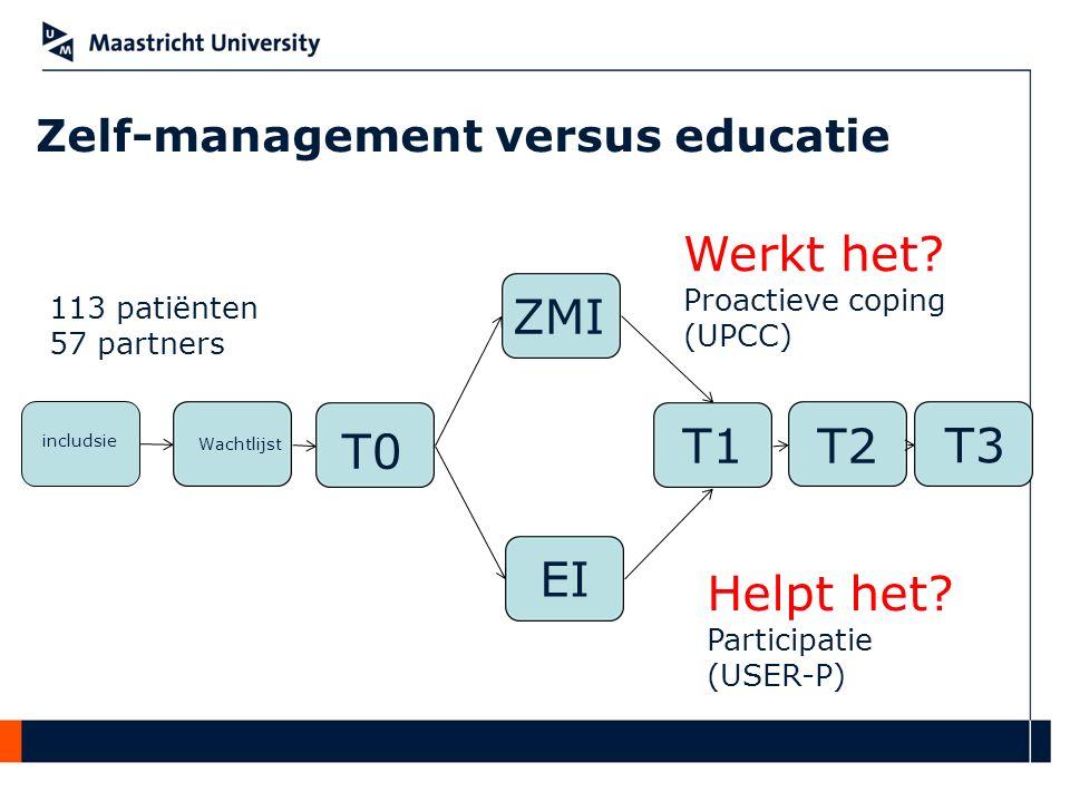 Zelf-management versus educatie includsie Wachtlijst T0 ZMI EI T1T2 T3 Werkt het? Proactieve coping (UPCC) Helpt het? Participatie (USER-P) 113 patiën