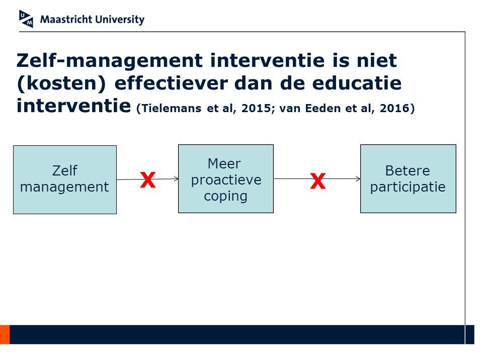 Zelf-management interventie is niet (kosten) effectiever dan de educatie interventie (Tielemans et al, 2015; van Eeden et al, 2016) Zelf management Me