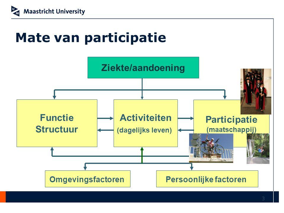 3 Ziekte/aandoening Functie Structuur Activiteiten (dagelijks leven) Participatie (maatschappij) OmgevingsfactorenPersoonlijke factoren Mate van parti
