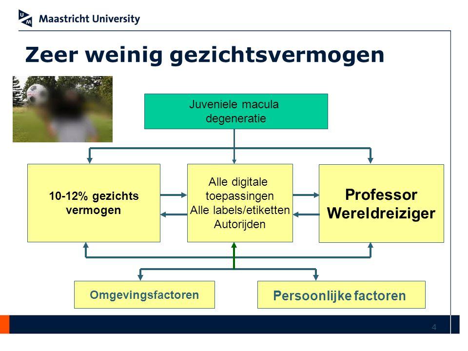 5 Juveniele macula degeneratie 10-12% gezichts vermogen Alle digitale toepassingen Alle labels/etiketten Autorijden Professor Wereldreiziger Hulpmiddelen, naastenSlim, optimistisch, doorzetter Invloed van persoonlijke factoren