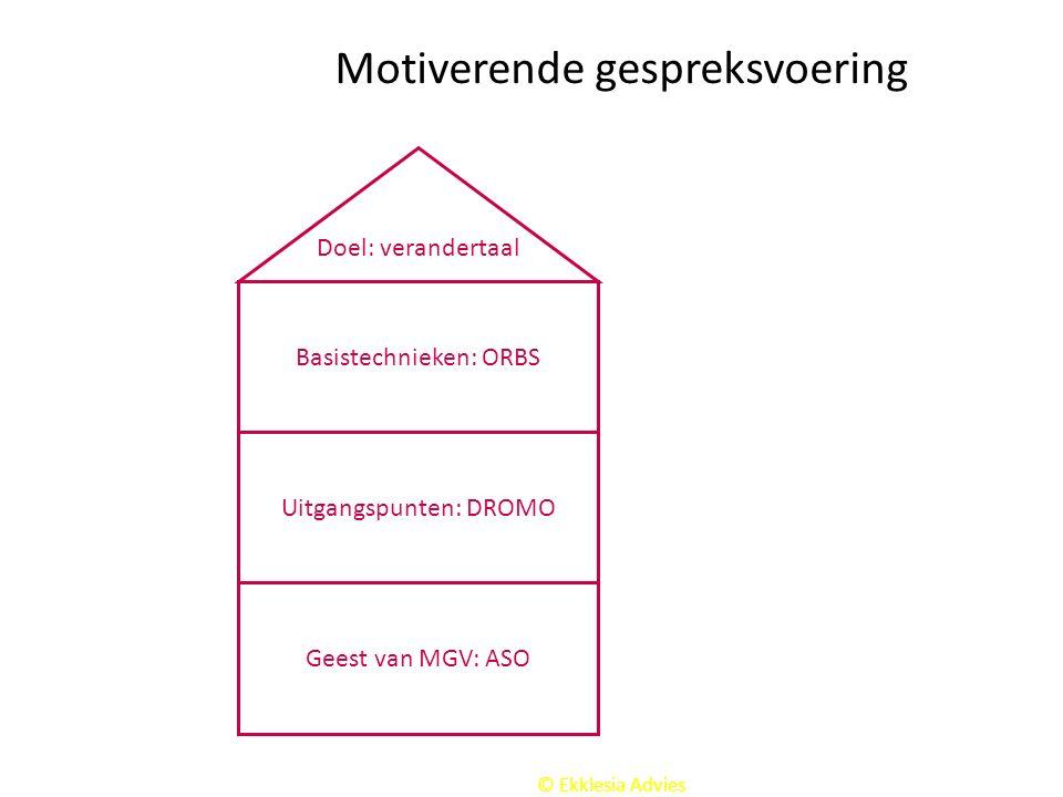 © Ekklesia Advies Motiverende gespreksvoering Basistechnieken: ORBS Geest van MGV: ASO Uitgangspunten: DROMO Doel: verandertaal