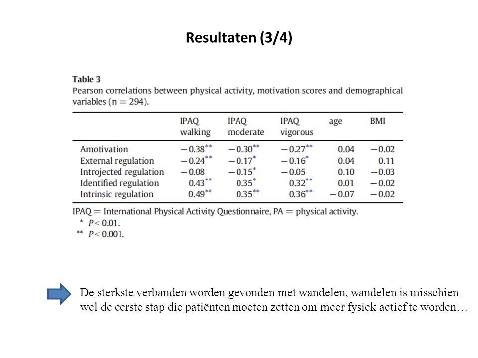 Resultaten (3/4) De sterkste verbanden worden gevonden met wandelen, wandelen is misschien wel de eerste stap die patiënten moeten zetten om meer fysi