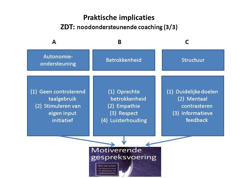Praktische implicaties ZDT: noodondersteunende coaching (3/3) ABC Autonomie- ondersteuning BetrokkenheidStructuur (1)Geen controlerend taalgebruik (2)Stimuleren van eigen input initiatief (1)Oprechte betrokkenheid (2)Empathie (3)Respect (4)Luisterhouding (1)Duidelijke doelen (2)Mentaal contrasteren (3)Informatieve feedback