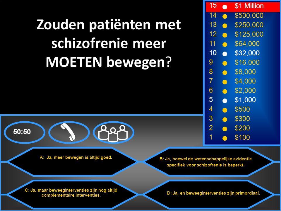 A: Ja, meer bewegen is altijd goed. B: Ja, hoewel de wetenschappelijke evidentie specifiek voor schizofrenie is beperkt. 50:50 15 14 13 12 11 10 9 8 7