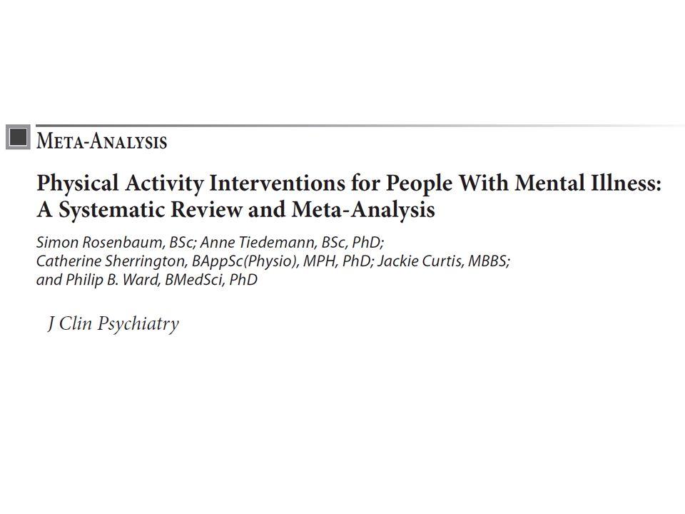 Resultaten (1/4) Deelnemers (n=294) VariabelenGEM±SD of aantal (%) Leeftijd (jaren)43.6±13.6 Body mass index26.2±4.9 Schizofrenie129 (43,9%) Bipolaire stoornis69 (23,5%) Majeure depressieve stoornis96 (32,6%) Ambulante patiënten68 (55,7%) Lager geschoolde patiënten186 (63,3%) Totale wandeltijd (min/week)173.0±145.4 Totale tijd fysiek actief aan matige intensiteit (min/week)81.4±113.0 Totale tijd fysiek actief aan hoge intensiteit (min/week)37.2±71.0