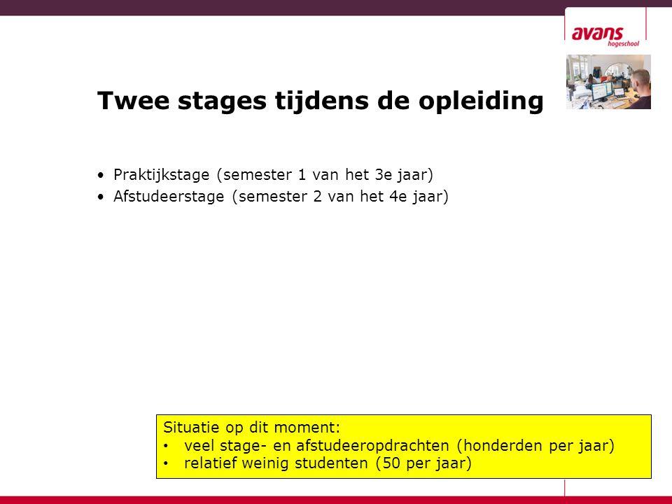 Twee stages tijdens de opleiding Praktijkstage (semester 1 van het 3e jaar) Afstudeerstage (semester 2 van het 4e jaar) Situatie op dit moment: veel s
