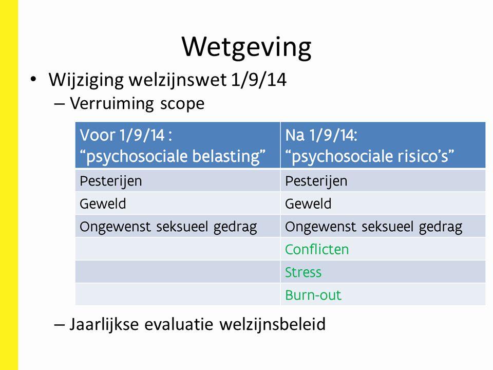 Wetgeving Wijziging welzijnswet 1/9/14 – Verruiming scope – Jaarlijkse evaluatie welzijnsbeleid