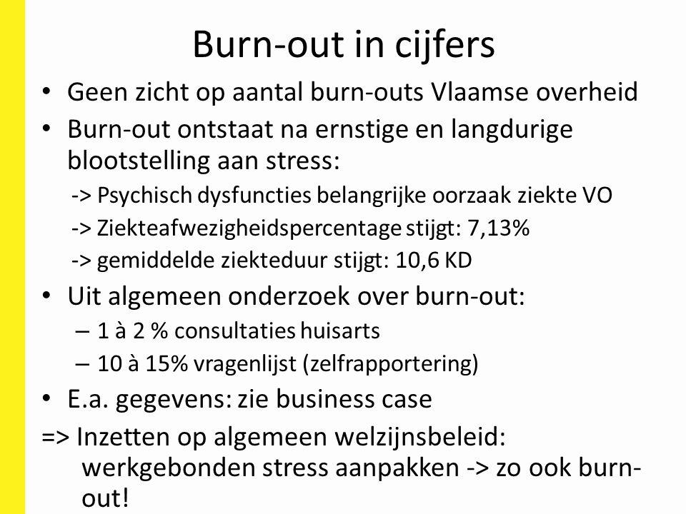 Burn-out in cijfers Geen zicht op aantal burn-outs Vlaamse overheid Burn-out ontstaat na ernstige en langdurige blootstelling aan stress: -> Psychisch
