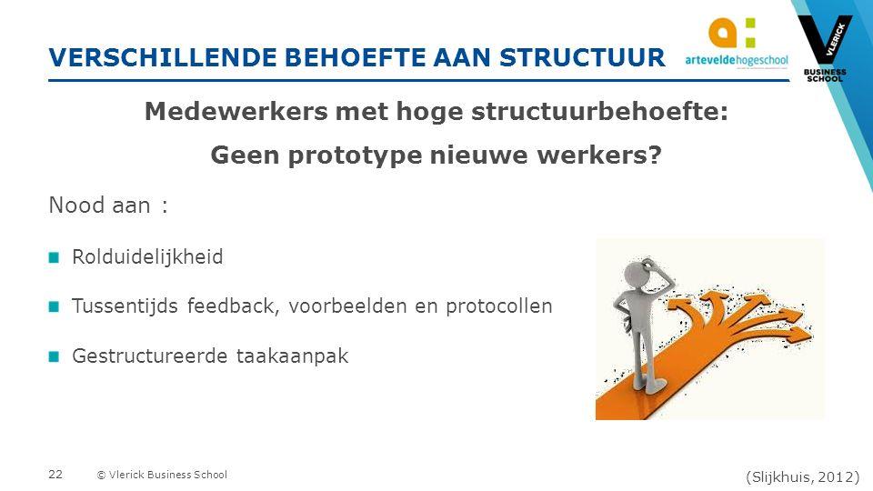 © Vlerick Business School VERSCHILLENDE BEHOEFTE AAN STRUCTUUR Medewerkers met hoge structuurbehoefte: Geen prototype nieuwe werkers.