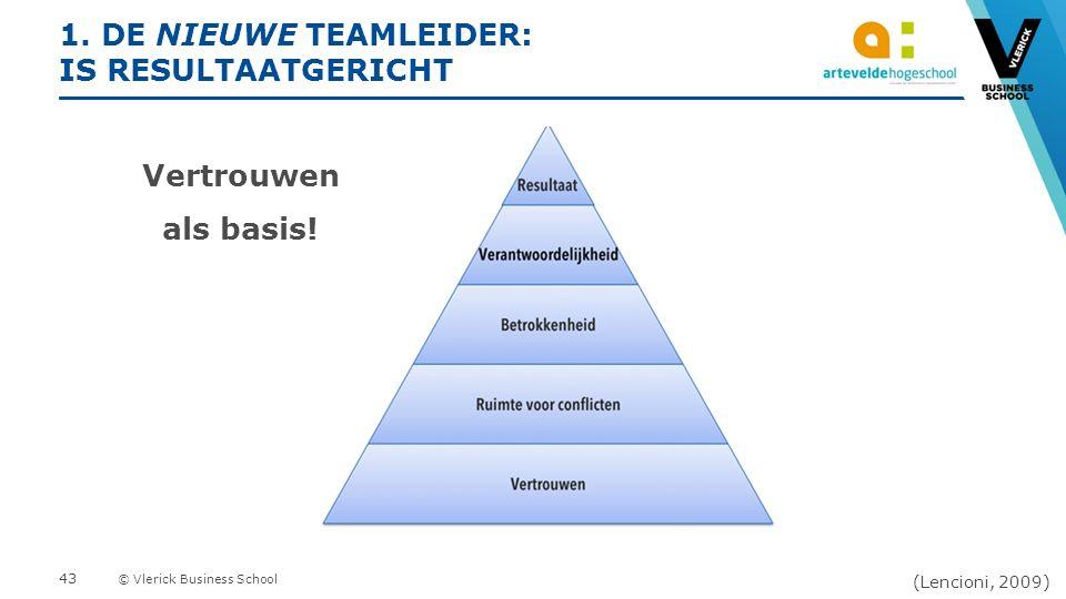 © Vlerick Business School 1. DE NIEUWE TEAMLEIDER: IS RESULTAATGERICHT Vertrouwen als basis.