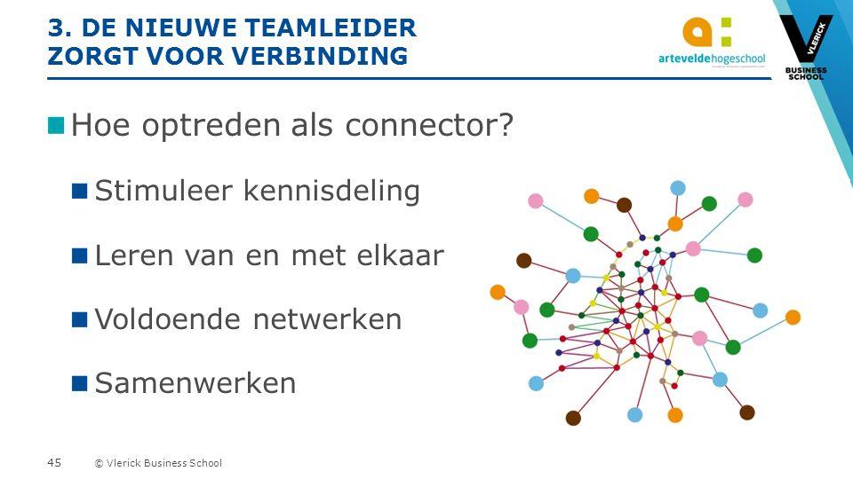 © Vlerick Business School 3. DE NIEUWE TEAMLEIDER ZORGT VOOR VERBINDING Hoe optreden als connector.