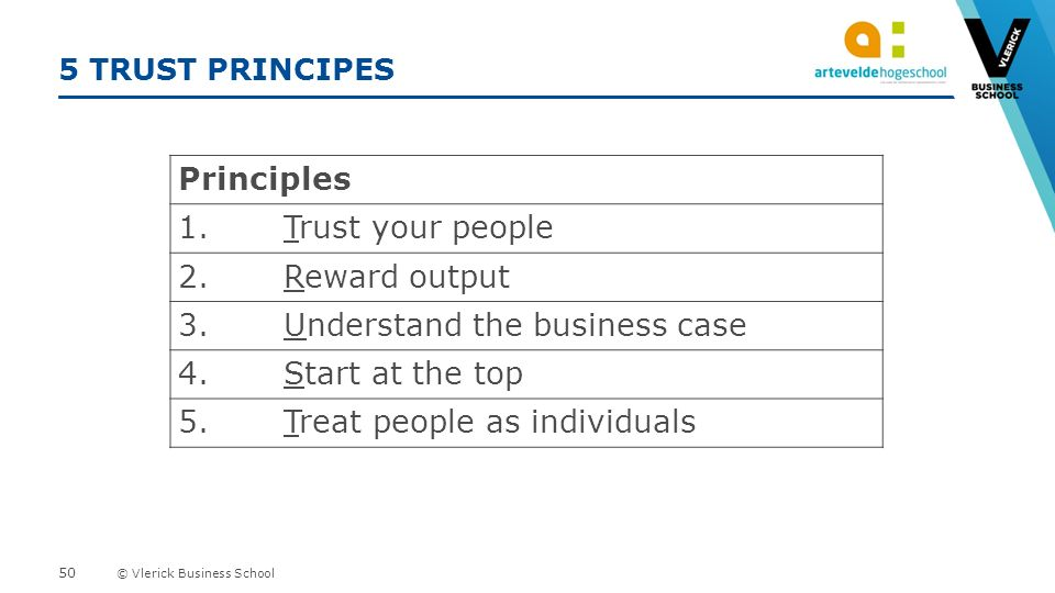 © Vlerick Business School 5 TRUST PRINCIPES 50 Principles 1.Trust your people 2.Reward output 3.Understand the business case 4.Start at the top 5.Trea