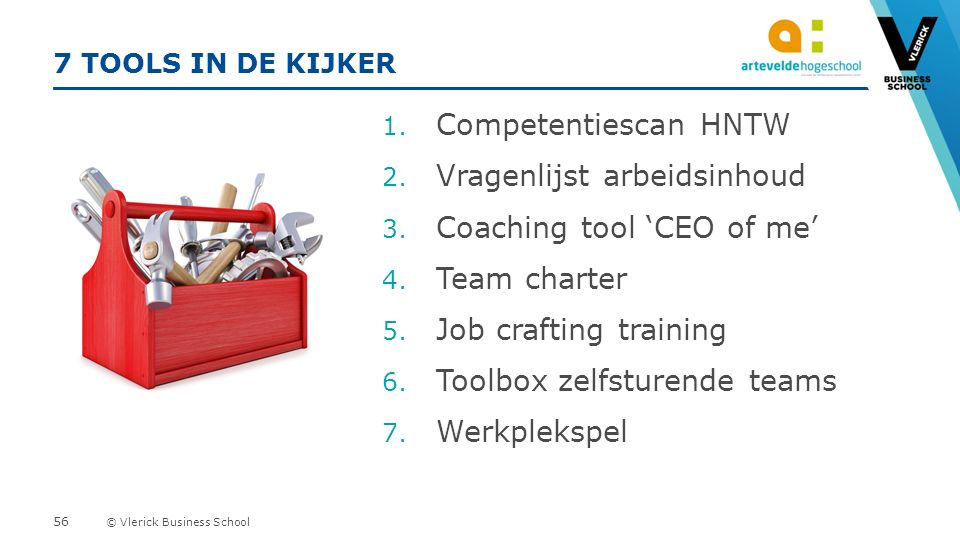 © Vlerick Business School 7 TOOLS IN DE KIJKER 1. Competentiescan HNTW 2.