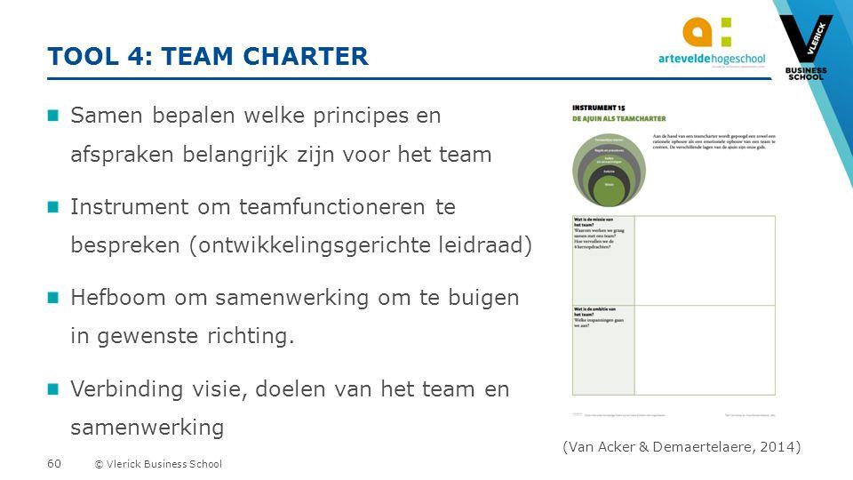 © Vlerick Business School TOOL 4: TEAM CHARTER Samen bepalen welke principes en afspraken belangrijk zijn voor het team Instrument om teamfunctioneren te bespreken (ontwikkelingsgerichte leidraad) Hefboom om samenwerking om te buigen in gewenste richting.