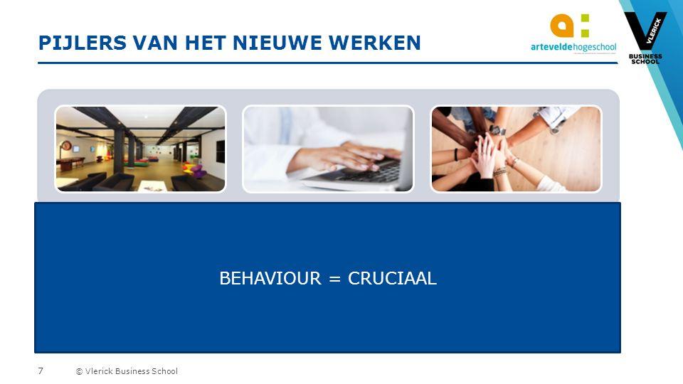 © Vlerick Business School 4.DE NIEUWE TEAMLEIDER: DRAAGT STRATEGISCHE VISIE UIT Vier kernvragen 1.