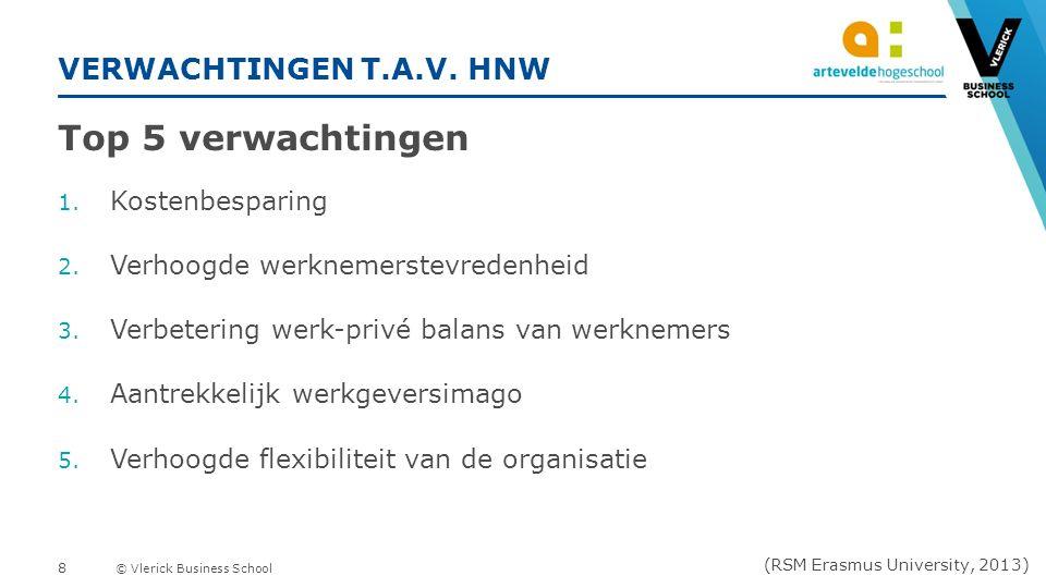 © Vlerick Business School VERWACHTINGEN T.A.V. HNW Top 5 verwachtingen 1.
